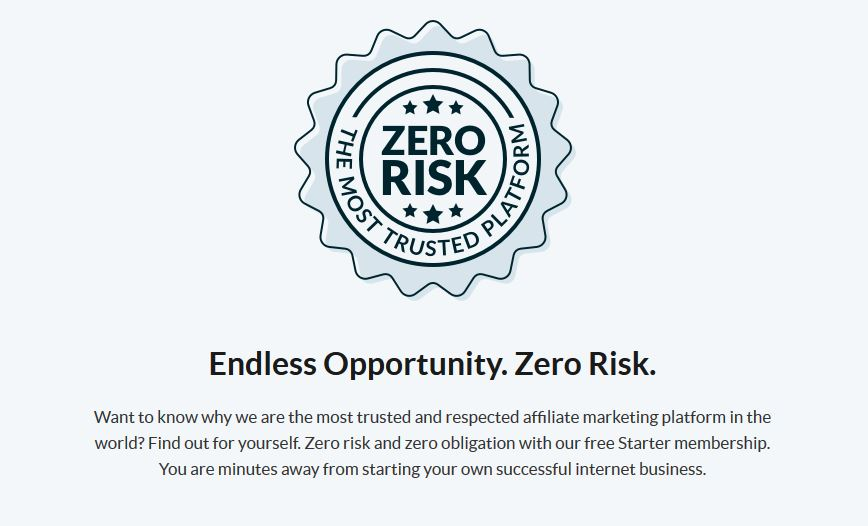 Wealthy Affiliate's Zero Risk policy.