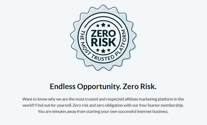 Wealthy Affiliate's Zero Risk policy.